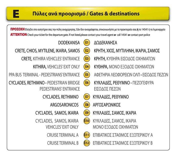 gates in piraeus port